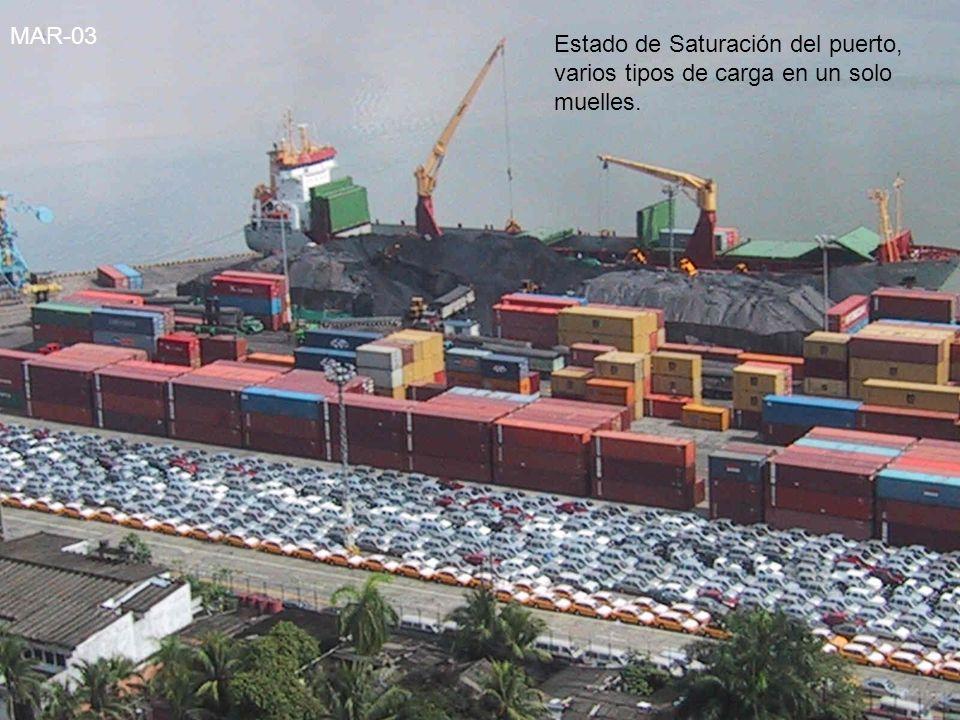 10 Versión Preliminar 10 Versión Preliminar MAR-03 Estado de Saturación del puerto, varios tipos de carga en un solo muelles.