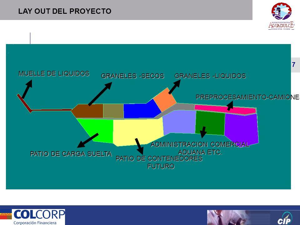 17 Versión Preliminar 17 Versión Preliminar MAPA ESQUEMATICO DEL PUERTO MOFATT & NICHOLE MUELLE DE LIQUIDOS GRANELES -SECOS GRANELES -LIQUIDOS PATIO D