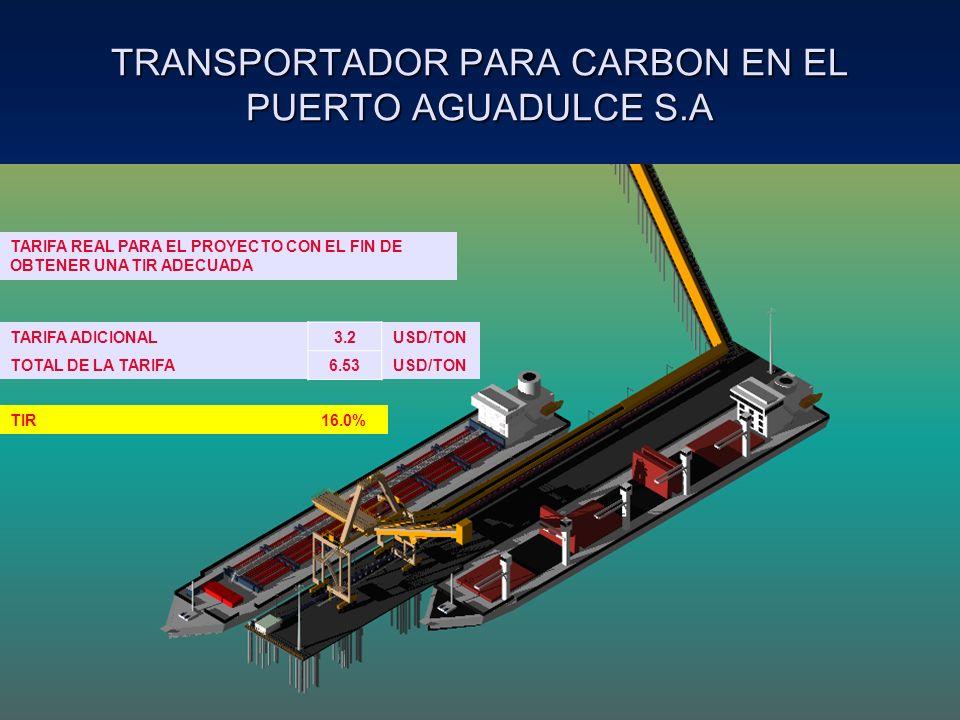 TRANSPORTADOR PARA CARBON EN EL PUERTO AGUADULCE S.A TARIFA ADICIONAL3.2USD/TON TOTAL DE LA TARIFA6.53USD/TON TIR16.0% TARIFA REAL PARA EL PROYECTO CO
