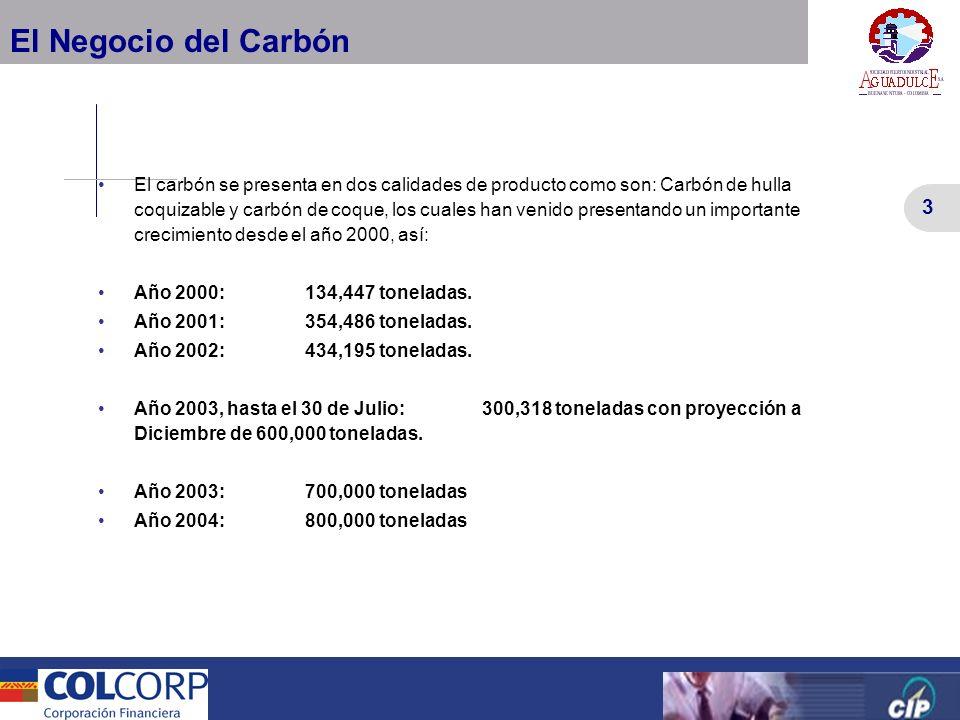 3 Versión Preliminar 3 El Negocio del Carbón El carbón se presenta en dos calidades de producto como son: Carbón de hulla coquizable y carbón de coque
