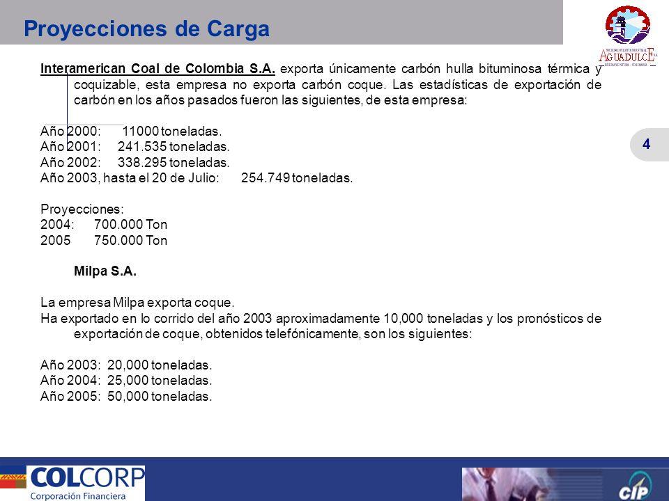 4 Versión Preliminar 4 Interamerican Coal de Colombia S.A. exporta únicamente carbón hulla bituminosa térmica y coquizable, esta empresa no exporta ca