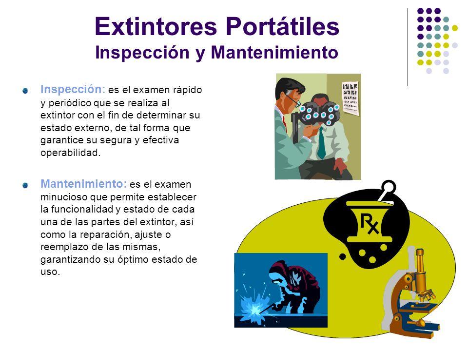 18 Extintores Portátiles Inspección y Mantenimiento Inspección: es el examen rápido y periódico que se realiza al extintor con el fin de determinar su