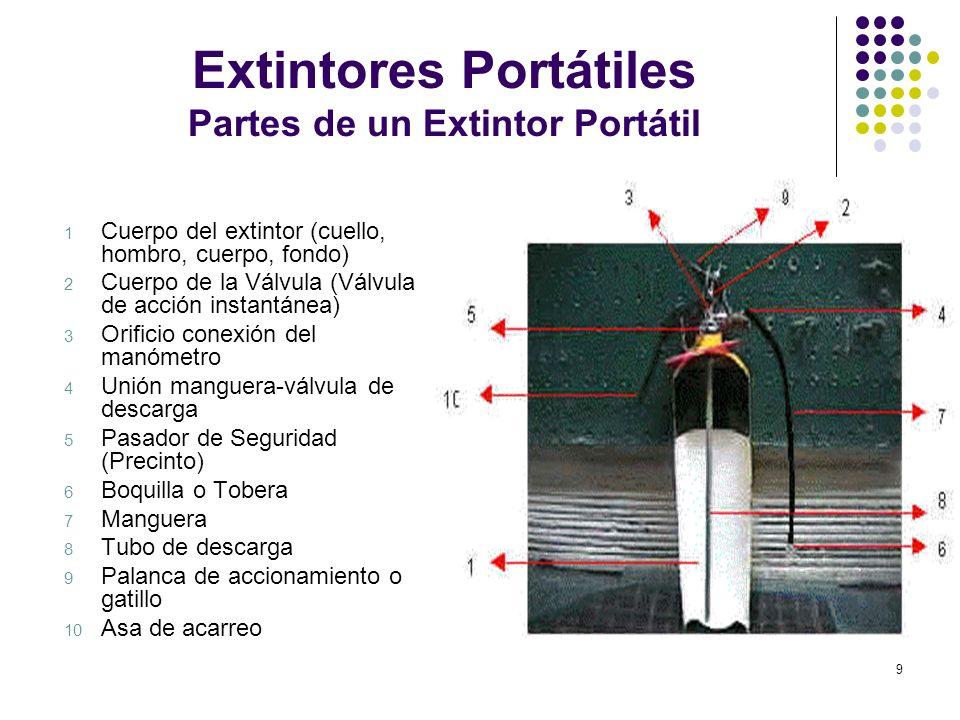 9 Extintores Portátiles Partes de un Extintor Portátil 1 Cuerpo del extintor (cuello, hombro, cuerpo, fondo) 2 Cuerpo de la Válvula (Válvula de acción
