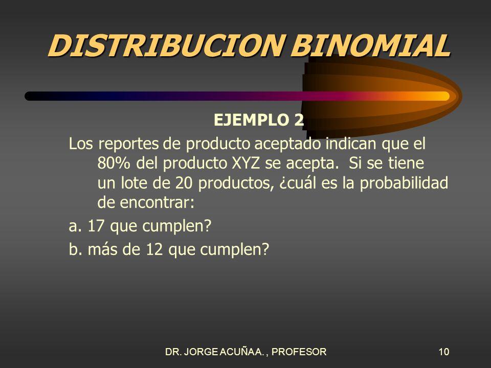 DR. JORGE ACUÑA A., PROFESOR9 DISTRIBUCION BINOMIAL EXCEL