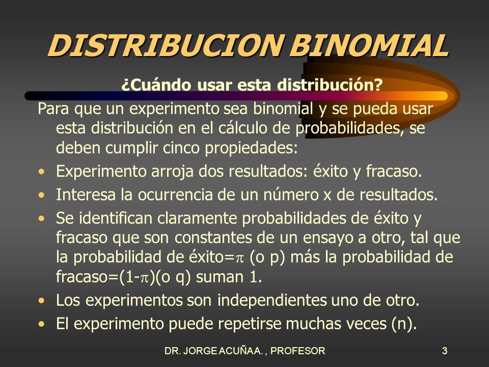 DR. JORGE ACUÑA A., PROFESOR2 DISTRIBUCION DE VARIABLE ALEATORIA DISCRETA La variable en estudio es discreta: cantidad de producción, nivel de inventa