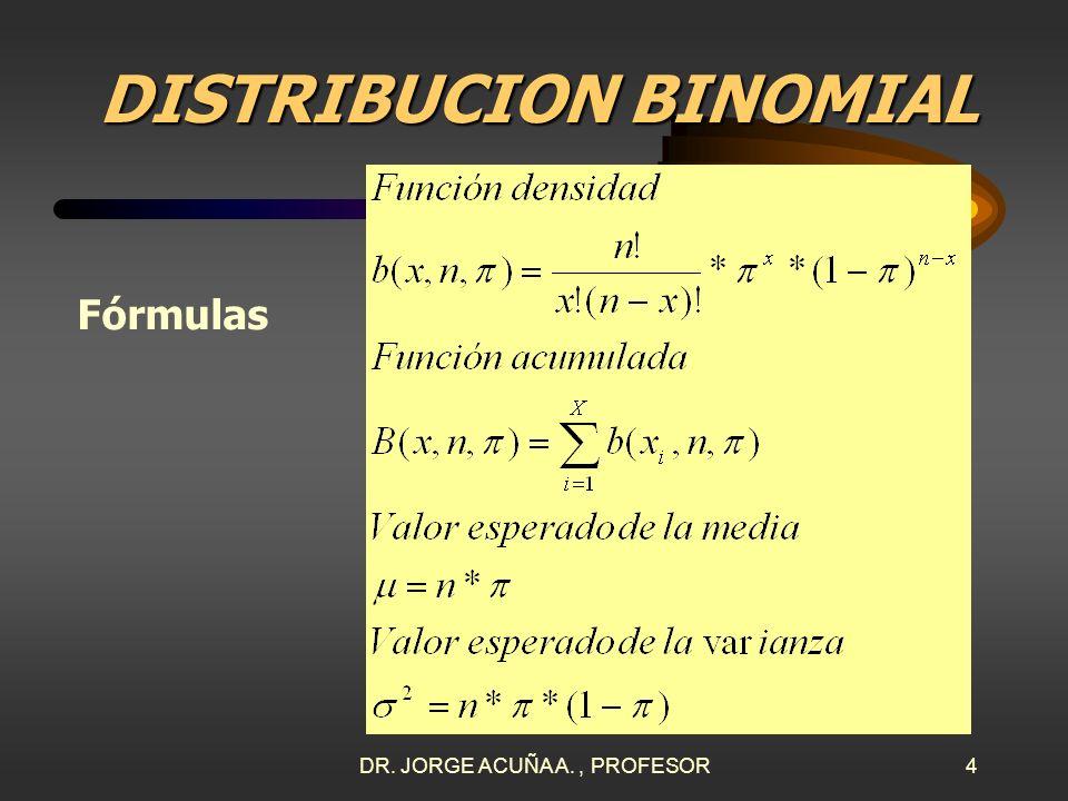 DR. JORGE ACUÑA A., PROFESOR3 DISTRIBUCION BINOMIAL ¿Cuándo usar esta distribución? Para que un experimento sea binomial y se pueda usar esta distribu
