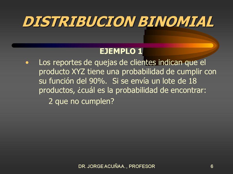 DR. JORGE ACUÑA A., PROFESOR5 DISTRIBUCION BINOMIAL Forma de la curva