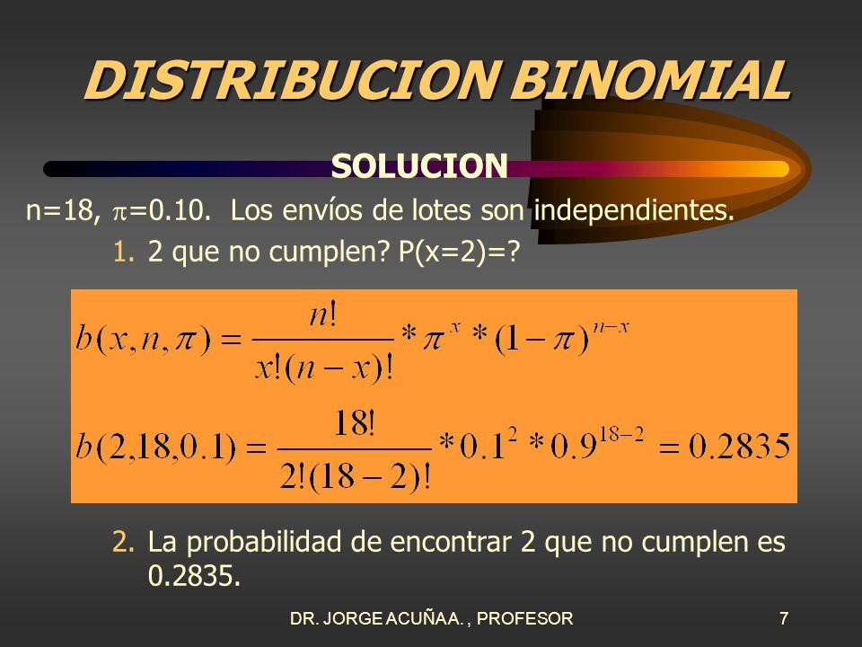 DR. JORGE ACUÑA A., PROFESOR6 DISTRIBUCION BINOMIAL EJEMPLO 1 Los reportes de quejas de clientes indican que el producto XYZ tiene una probabilidad de