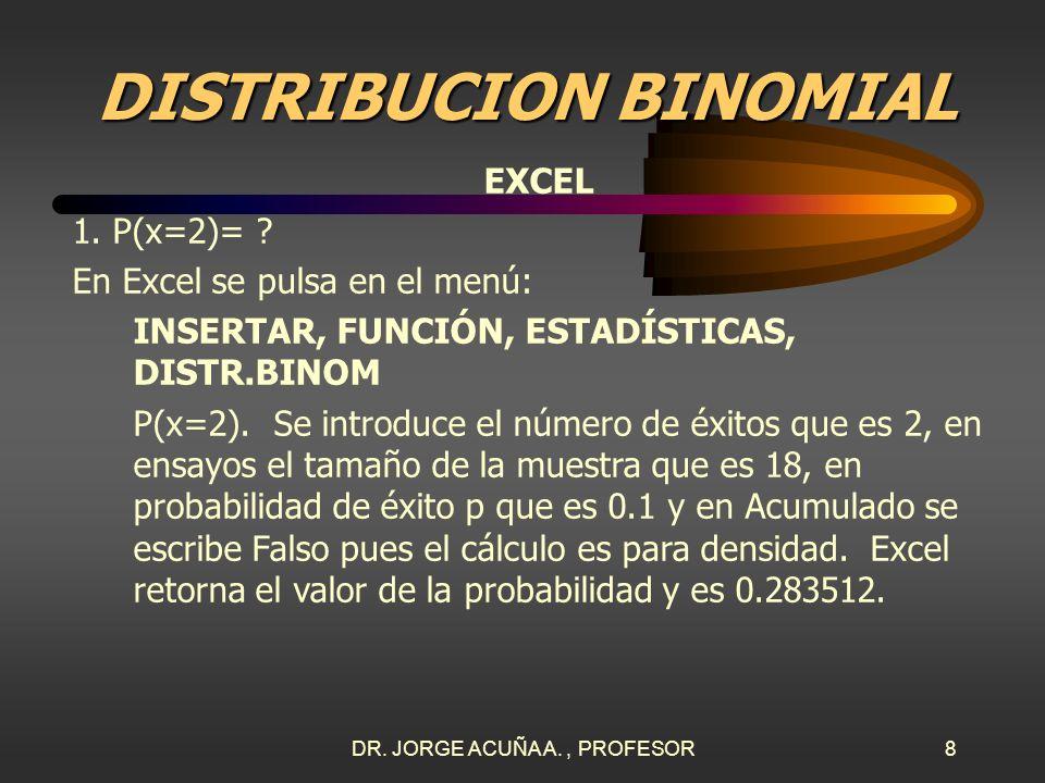 DR. JORGE ACUÑA A., PROFESOR7 DISTRIBUCION BINOMIAL SOLUCION n=18, =0.10. Los envíos de lotes son independientes. 1.2 que no cumplen? P(x=2)=? 2.La pr
