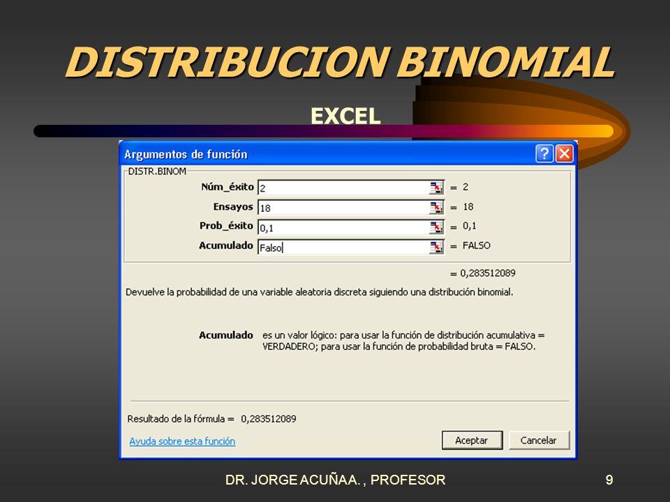 DR. JORGE ACUÑA A., PROFESOR8 DISTRIBUCION BINOMIAL EXCEL 1. P(x=2)= ? En Excel se pulsa en el menú: INSERTAR, FUNCIÓN, ESTADÍSTICAS, DISTR.BINOM P(x=