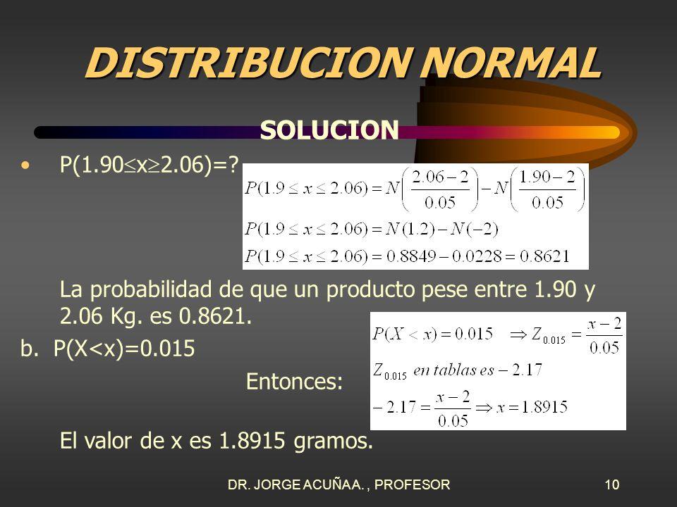 DR. JORGE ACUÑA A., PROFESOR9 DISTRIBUCION NORMAL SOLUCION a. =2 Kg. =0.05 Kg. P(x 1.93)=? La probabilidad de que un producto pese menos de 1.93 Kg. e
