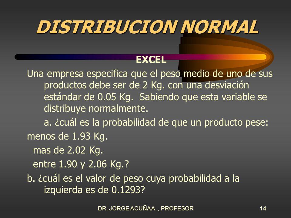 DR. JORGE ACUÑA A., PROFESOR13 DISTRIBUCION NORMAL