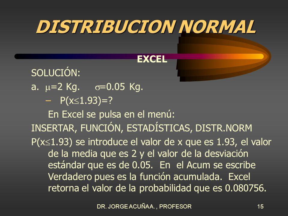DR. JORGE ACUÑA A., PROFESOR14 DISTRIBUCION NORMAL EXCEL Una empresa especifica que el peso medio de uno de sus productos debe ser de 2 Kg. con una de