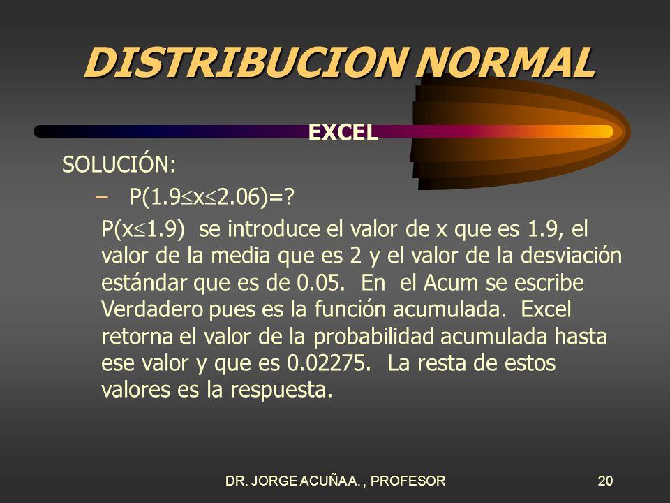 DR. JORGE ACUÑA A., PROFESOR19 DISTRIBUCION NORMAL EXCEL SOLUCIÓN: –P(1.9 x 2.06)=? En Excel se pulsa en el menú: INSERTAR, FUNCIÓN, ESTADÍSTICAS, DIS