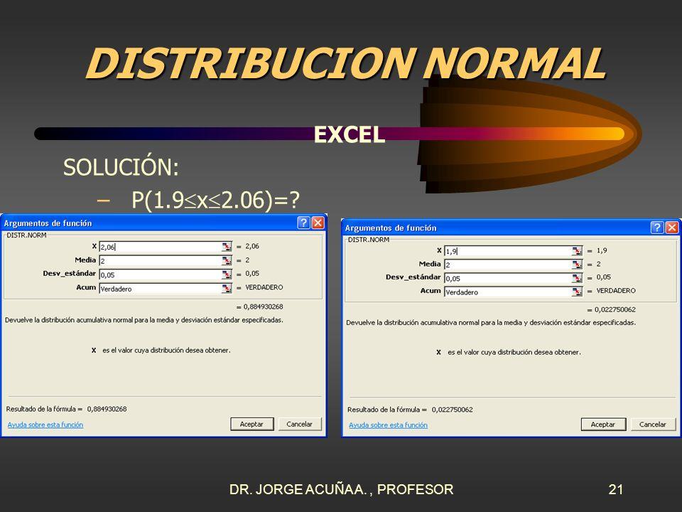 DR. JORGE ACUÑA A., PROFESOR20 DISTRIBUCION NORMAL EXCEL SOLUCIÓN: –P(1.9 x 2.06)=? P(x 1.9) se introduce el valor de x que es 1.9, el valor de la med