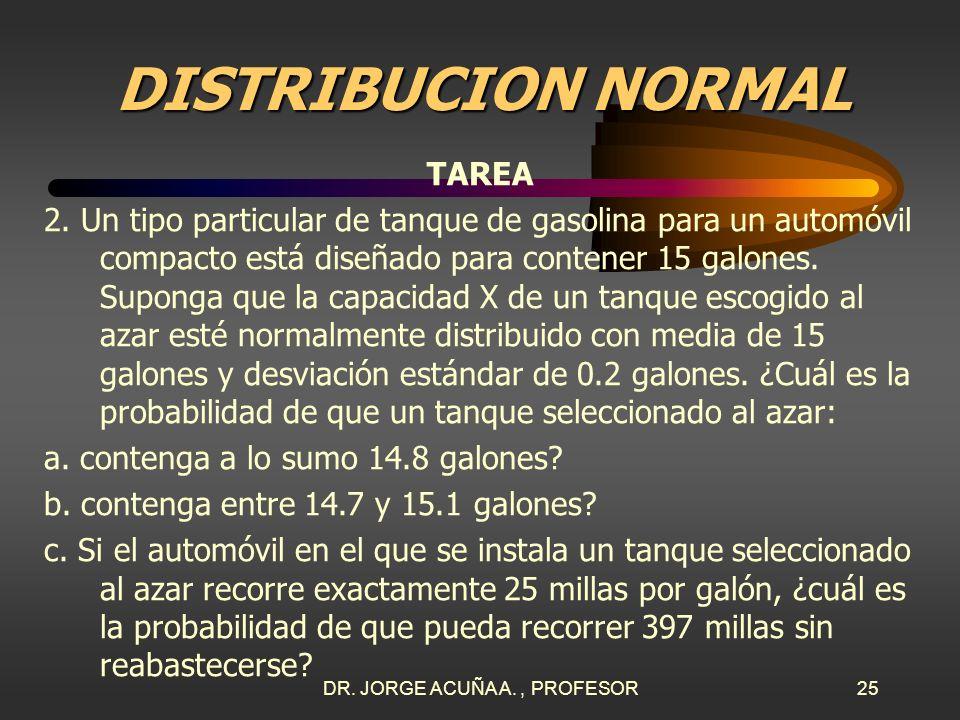 DR. JORGE ACUÑA A., PROFESOR24 DISTRIBUCION NORMAL TAREA 1. Suponga que la fuerza que actúa sobre una columna que ayuda a sostener un edificio está no