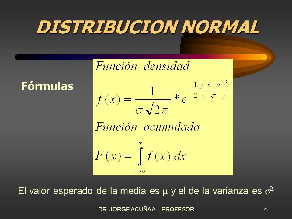 DR. JORGE ACUÑA A., PROFESOR3 DISTRIBUCION NORMAL ¿Cuándo usar esta distribución? Para que la teoría de normalidad puede ser usada se deben cumplir co