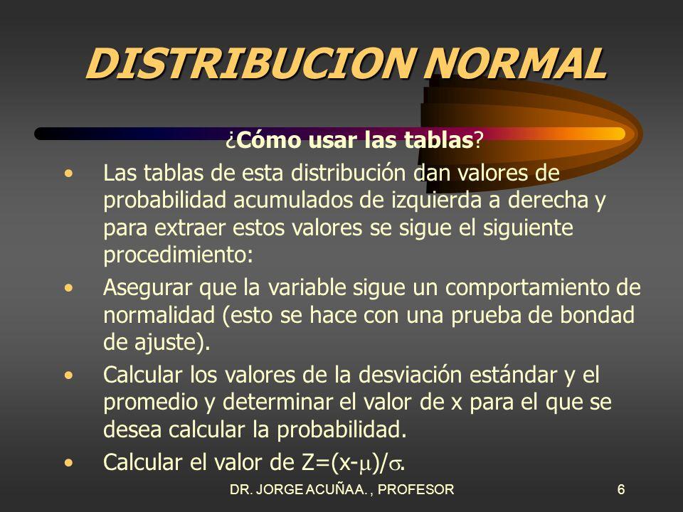 DR. JORGE ACUÑA A., PROFESOR5 DISTRIBUCION NORMAL Forma de la curva