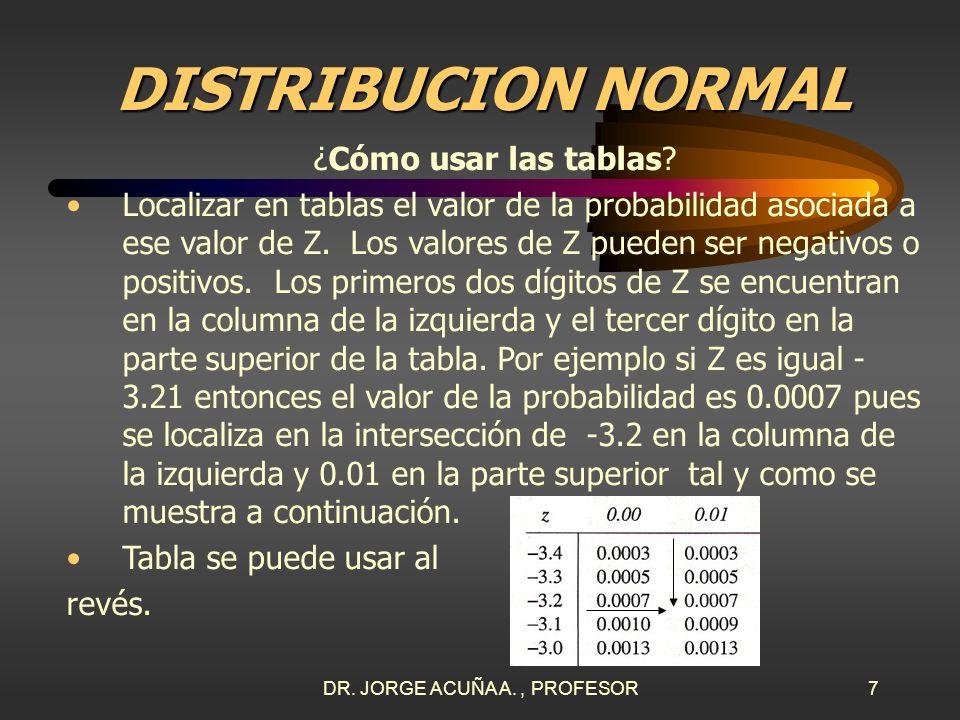 DR. JORGE ACUÑA A., PROFESOR6 DISTRIBUCION NORMAL ¿Cómo usar las tablas? Las tablas de esta distribución dan valores de probabilidad acumulados de izq
