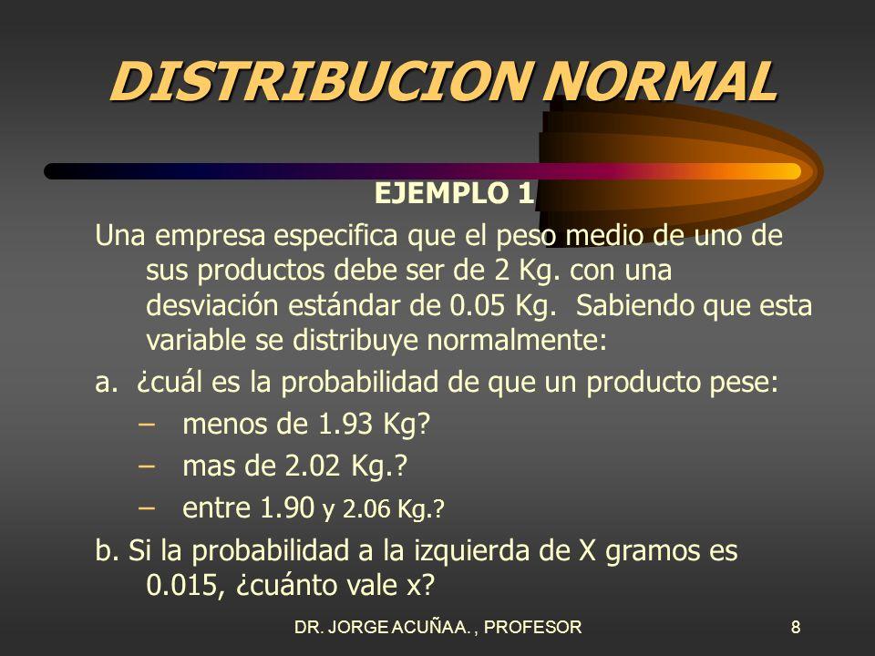 DR. JORGE ACUÑA A., PROFESOR7 DISTRIBUCION NORMAL ¿Cómo usar las tablas? Localizar en tablas el valor de la probabilidad asociada a ese valor de Z. Lo