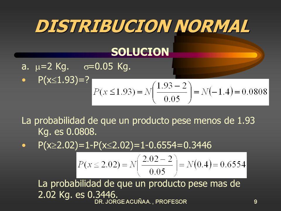 DR. JORGE ACUÑA A., PROFESOR8 DISTRIBUCION NORMAL EJEMPLO 1 Una empresa especifica que el peso medio de uno de sus productos debe ser de 2 Kg. con una
