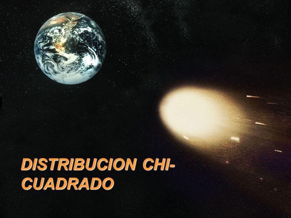 DR.JORGE ACUÑA A., PROFESOR CHI CUADRADO ¿Cuándo usar esta distribución.