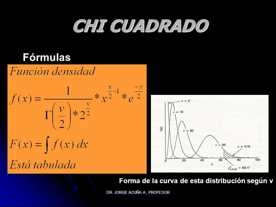 DR.JORGE ACUÑA A., PROFESOR CHI CUADRADO ¿Cómo usar las tablas.