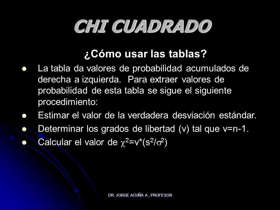 DR. JORGE ACUÑA A., PROFESOR CHI CUADRADO ¿Cómo usar las tablas? La tabla da valores de probabilidad acumulados de derecha a izquierda. Para extraer v