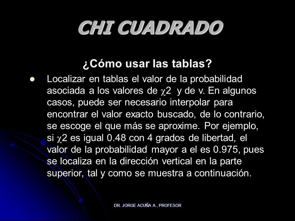 DR. JORGE ACUÑA A., PROFESOR CHI CUADRADO ¿Cómo usar las tablas? Localizar en tablas el valor de la probabilidad asociada a los valores de 2 y de v. E