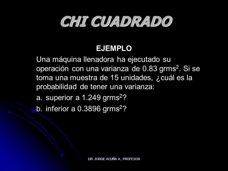DR. JORGE ACUÑA A., PROFESOR CHI CUADRADO EJEMPLO Una máquina llenadora ha ejecutado su operación con una varianza de 0.83 grms 2. Si se toma una mues