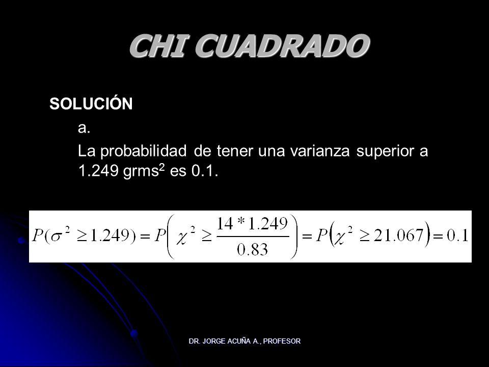 DR. JORGE ACUÑA A., PROFESOR CHI CUADRADO SOLUCIÓN a. La probabilidad de tener una varianza superior a 1.249 grms 2 es 0.1.