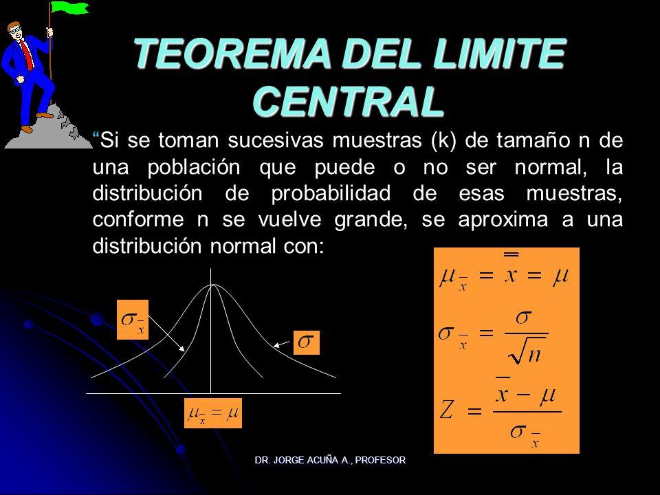 DR. JORGE ACUÑA A., PROFESOR TEOREMA DEL LIMITE CENTRAL