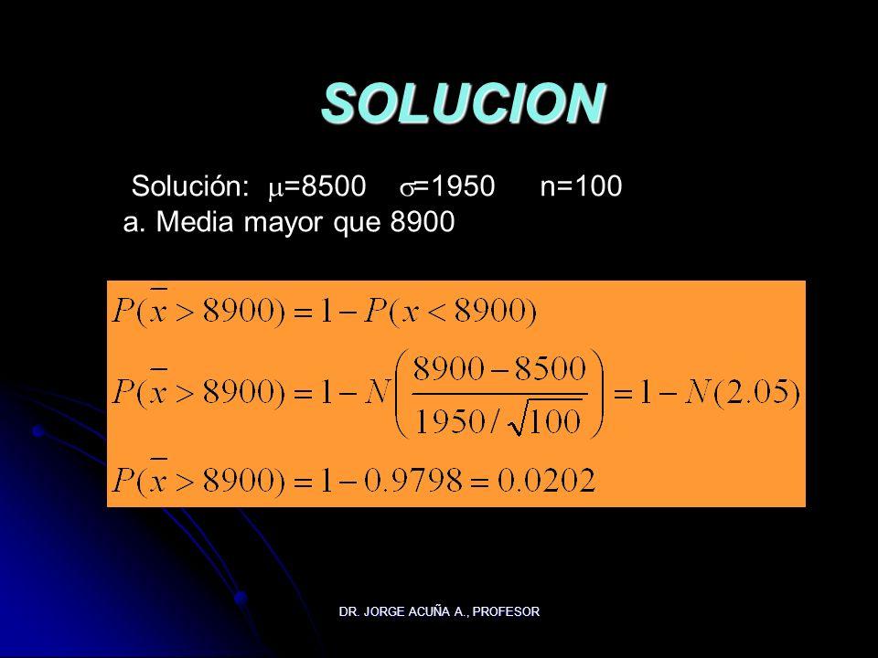 DR. JORGE ACUÑA A., PROFESOR SOLUCION Solución: =8500 =1950 n=100 a.Media mayor que 8900