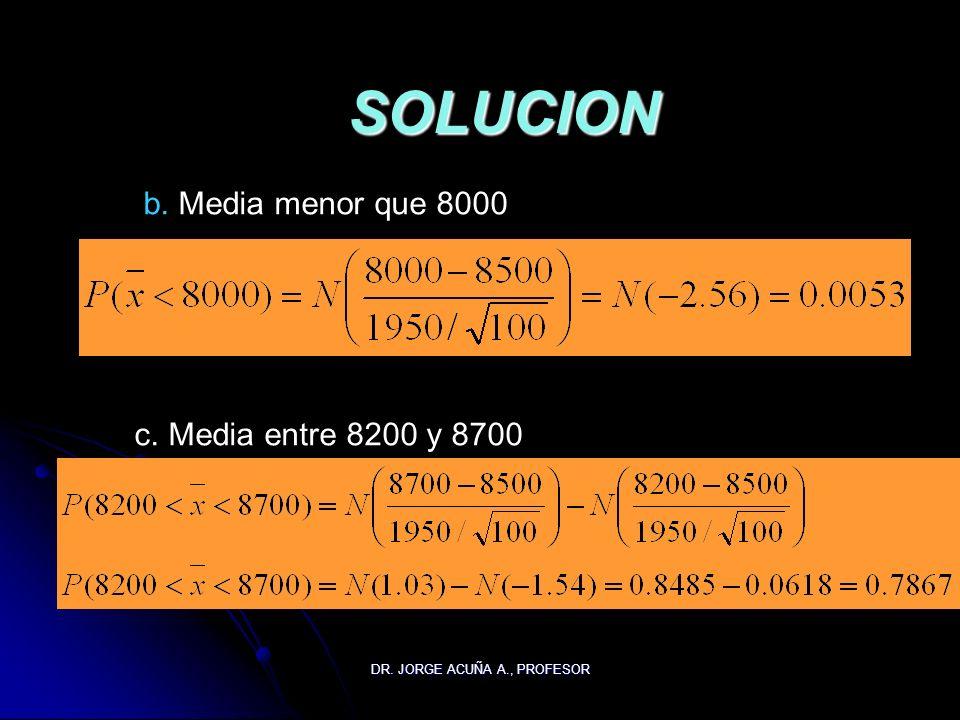 DR. JORGE ACUÑA A., PROFESOR SOLUCION b. Media menor que 8000 c. Media entre 8200 y 8700