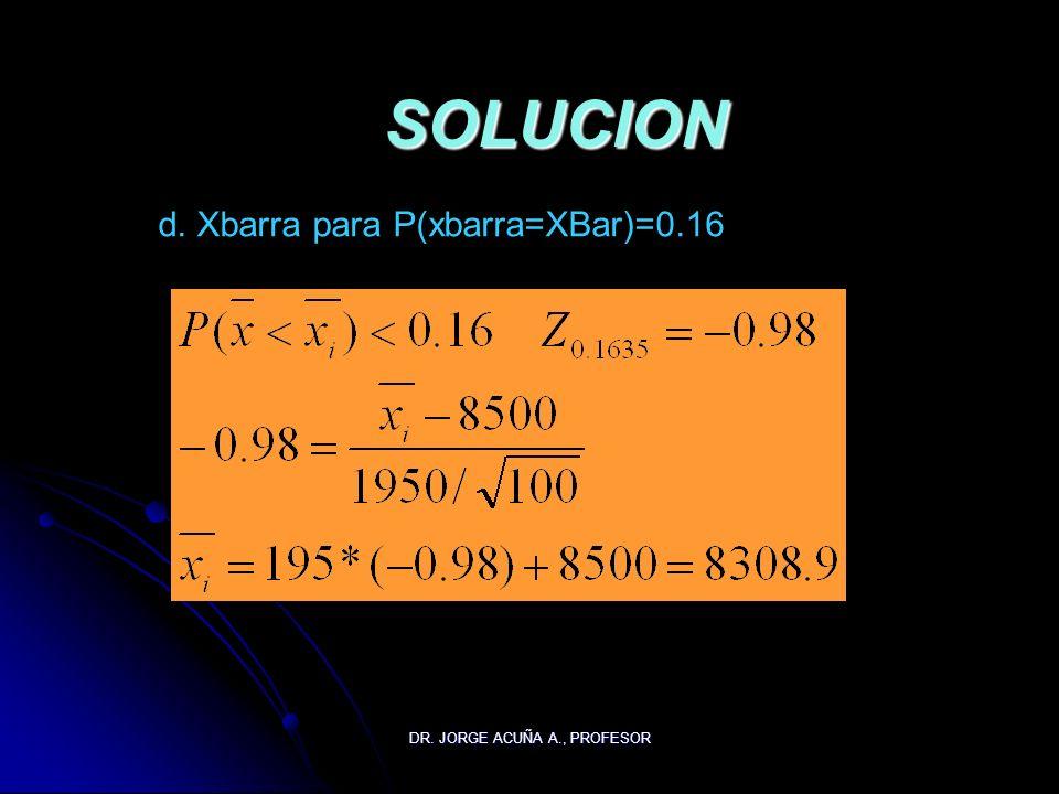 DR. JORGE ACUÑA A., PROFESOR SOLUCION d. Xbarra para P(xbarra=XBar)=0.16