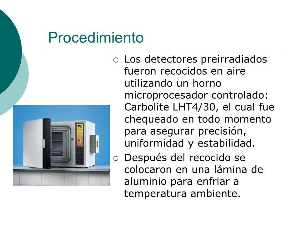 Procedimiento Los detectores preirradiados fueron recocidos en aire utilizando un horno microprocesador controlado: Carbolite LHT4/30, el cual fue che