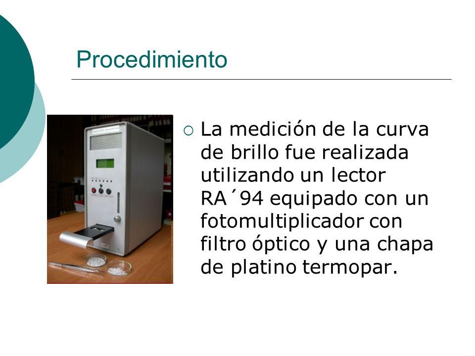Procedimiento La medición de la curva de brillo fue realizada utilizando un lector RA´94 equipado con un fotomultiplicador con filtro óptico y una cha