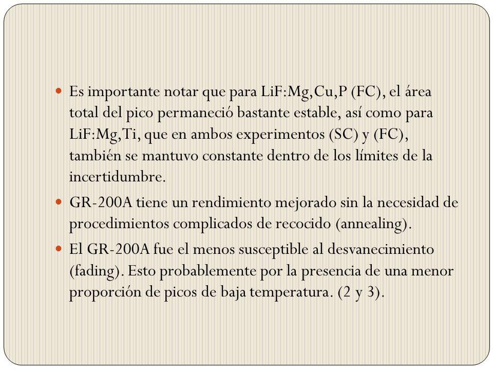 Es importante notar que para LiF:Mg,Cu,P (FC), el área total del pico permaneció bastante estable, así como para LiF:Mg,Ti, que en ambos experimentos (SC) y (FC), también se mantuvo constante dentro de los límites de la incertidumbre.