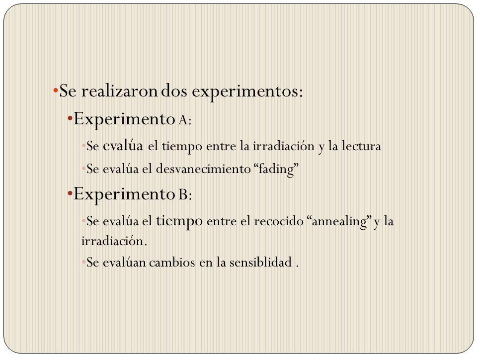Se realizaron dos experimentos: Experimento A: Se evalúa el tiempo entre la irradiación y la lectura Se evalúa el desvanecimiento fading Experimento B: Se evalúa el tiempo entre el recocido annealing y la irradiación.