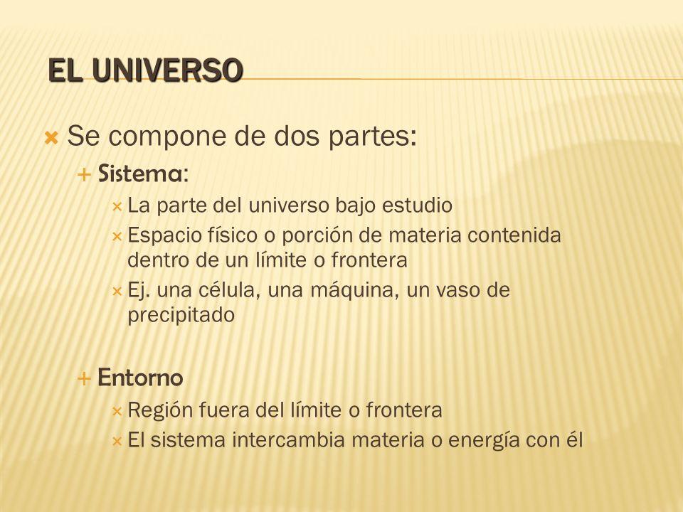EL UNIVERSO Se compone de dos partes: Sistema : La parte del universo bajo estudio Espacio físico o porción de materia contenida dentro de un límite o