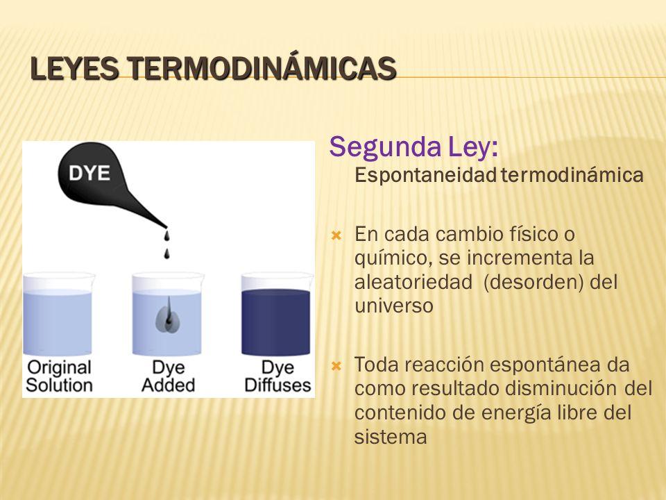 Segunda Ley: Espontaneidad termodinámica En cada cambio físico o químico, se incrementa la aleatoriedad (desorden) del universo Toda reacción espontán