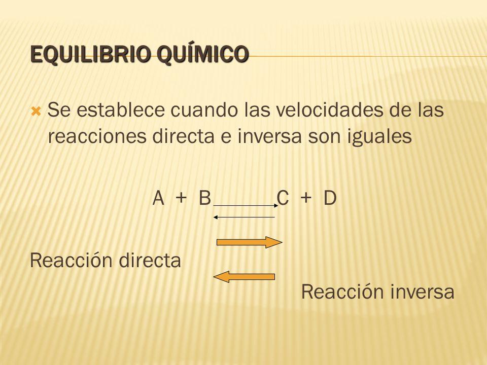 EQUILIBRIO QUÍMICO Se establece cuando las velocidades de las reacciones directa e inversa son iguales A + B C + D Reacción directa Reacción inversa