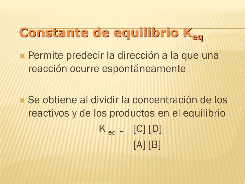 Permite predecir la dirección a la que una reacción ocurre espontáneamente Se obtiene al dividir la concentración de los reactivos y de los productos