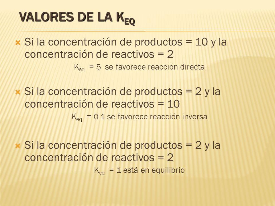 VALORES DE LA K EQ Si la concentración de productos = 10 y la concentración de reactivos = 2 K eq = 5 se favorece reacción directa Si la concentración