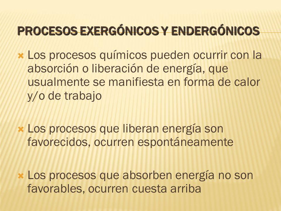 PROCESOS EXERGÓNICOS Y ENDERGÓNICOS Los procesos químicos pueden ocurrir con la absorción o liberación de energía, que usualmente se manifiesta en for
