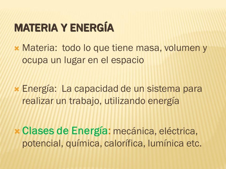 MATERIA Y ENERGÍA Materia: todo lo que tiene masa, volumen y ocupa un lugar en el espacio Energía: La capacidad de un sistema para realizar un trabajo