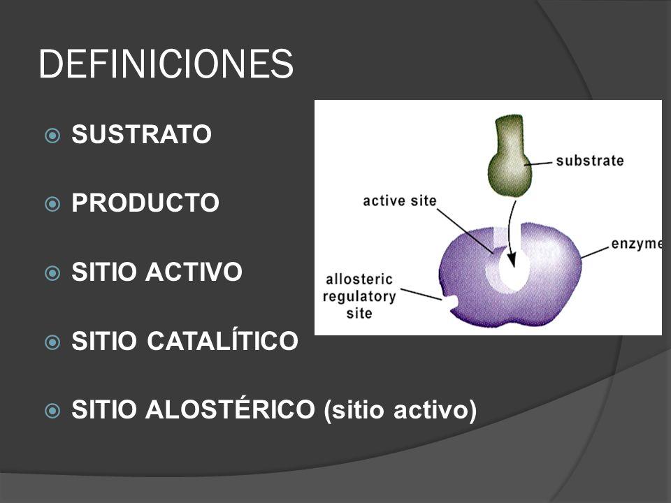 DEFINICIONES SUSTRATO PRODUCTO SITIO ACTIVO SITIO CATALÍTICO SITIO ALOSTÉRICO (sitio activo)