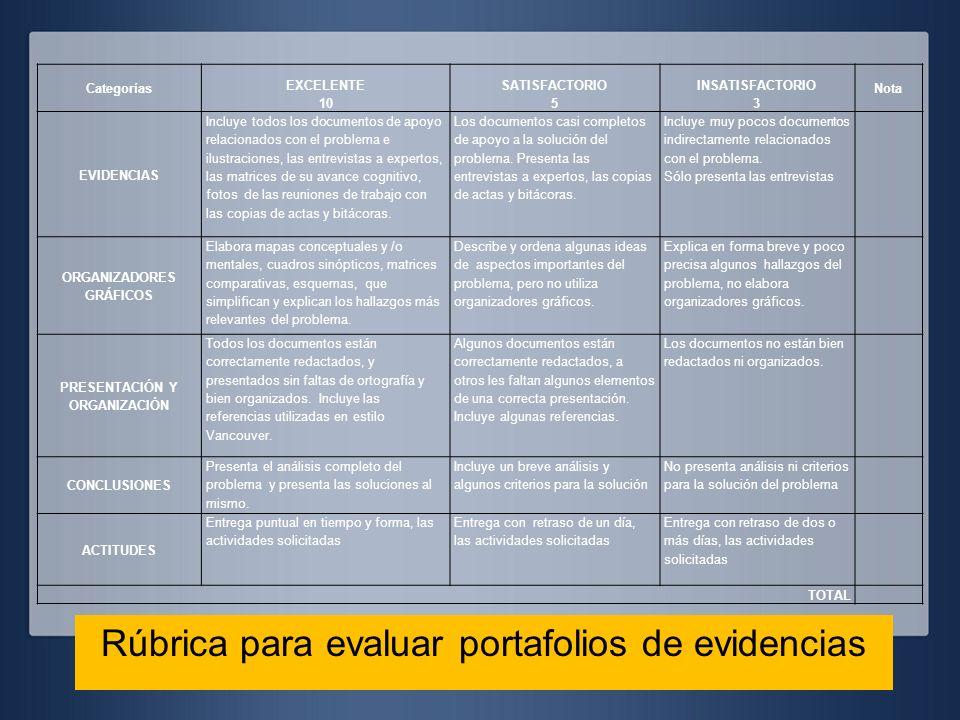 Categorías EXCELENTE 10 SATISFACTORIO 5 INSATISFACTORIO 3 Nota EVIDENCIAS Incluye todos los documentos de apoyo relacionados con el problema e ilustra