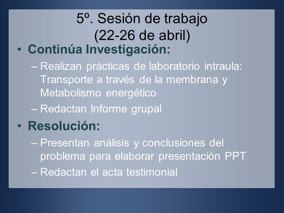 5º. Sesión de trabajo (22-26 de abril) Continúa Investigación: –Realizan prácticas de laboratorio intraula: Transporte a través de la membrana y Metab