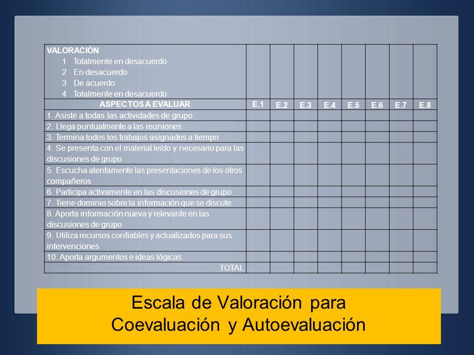 VALORACIÓN 1 Totalmente en desacuerdo 2 En desacuerdo 3 De acuerdo 4 Totalmente en desacuerdo ASPECTOS A EVALUARE.1 E.2E.3E.4E.5E.6E.7E.8 1. Asiste a